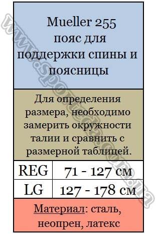 Размеры Mueller 255