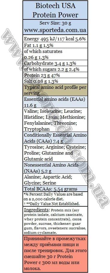 Комплексный протеин Биотеч ЮСА