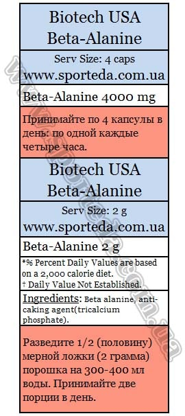 Состав Biotech USA Beta-Alanine