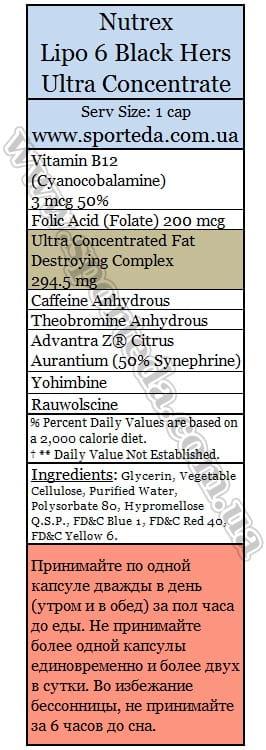 Капсулы для похудения Нутрекс