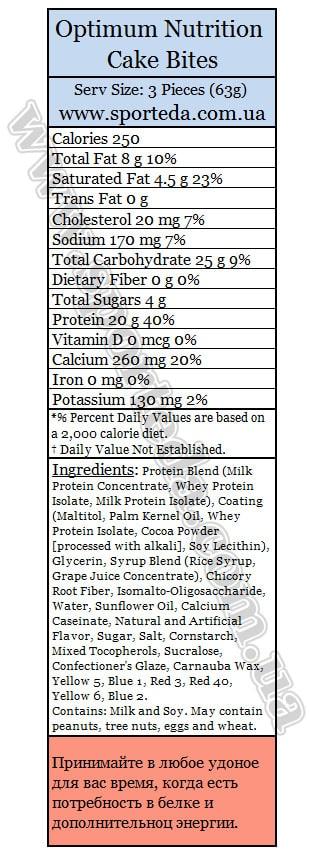 Состав Optimum Nutrition Cake Bites