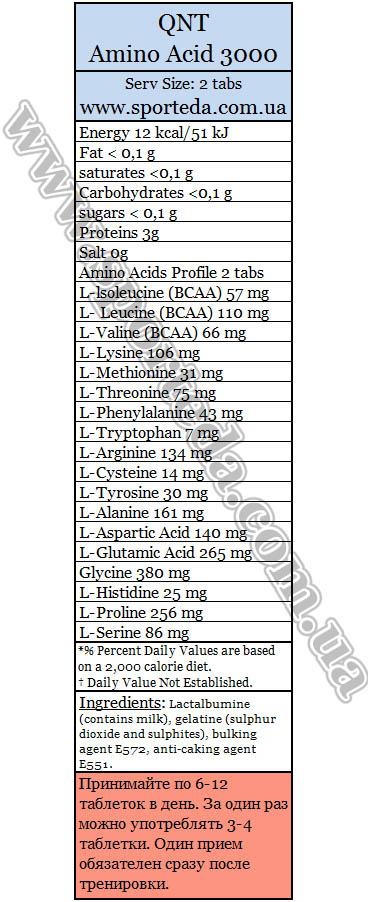Аминокислоты QNT Nutrition