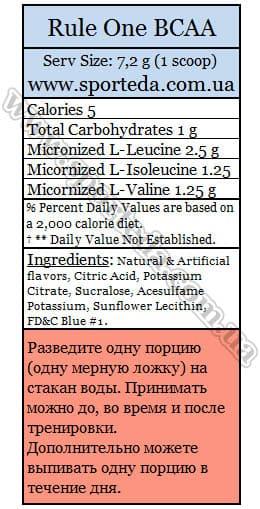 Аминокислоты БЦАА R1