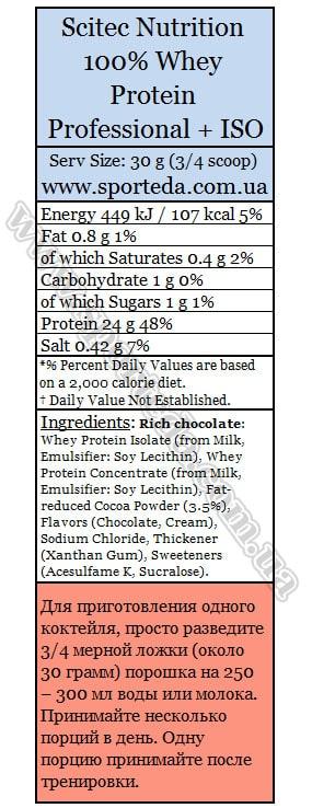 Состав Scitec Nutrition 100 Whey Protein Professional ISO