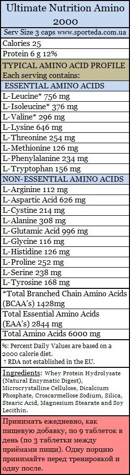 Аминокислотный комплекс Ультимейт нутришн
