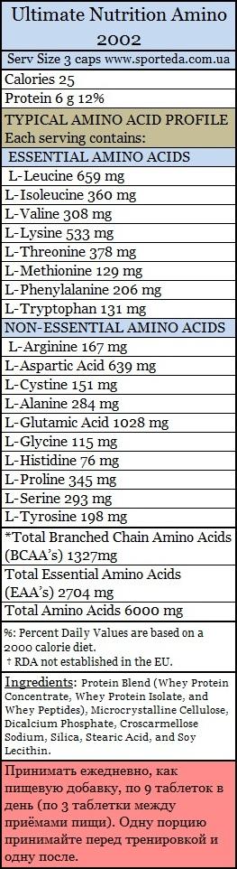 Комплекс аминокислот Ультимейт нутришн Amino 2002