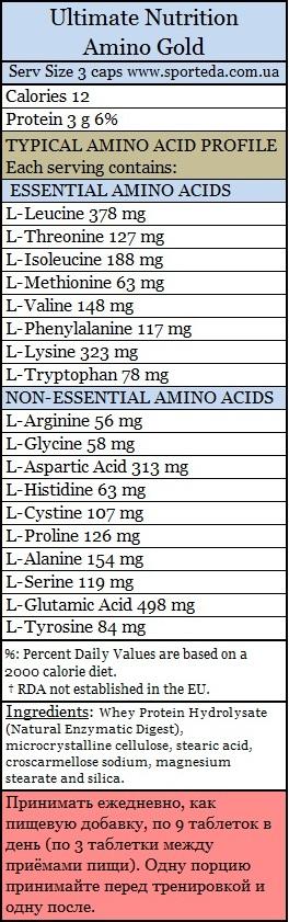 Аминокислоты Ультимейт нутришн Amino Gold