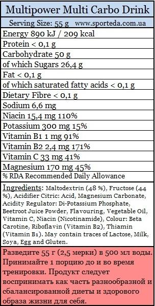 Углеводный напиток Multi Carbo Drink