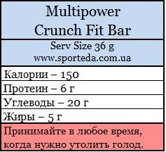Протеиновый энергетический батончик Crunch Fit Bar