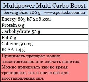 Углеводный коктейль Multicarbo Boost