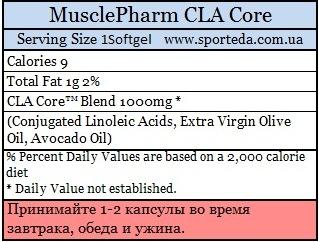 Линолевая кислота MusclePharm