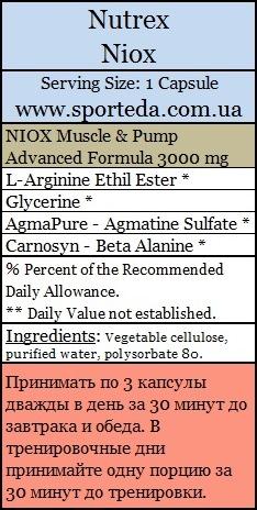 Донатор оксида азота NIOX