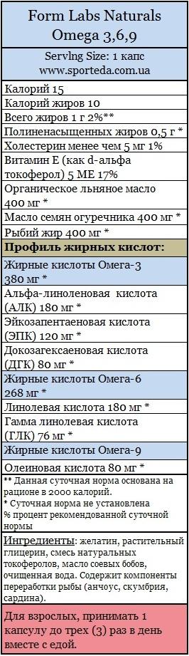 Полиненасыщенные жирные кислоты Form Labs Omega 3,6,9