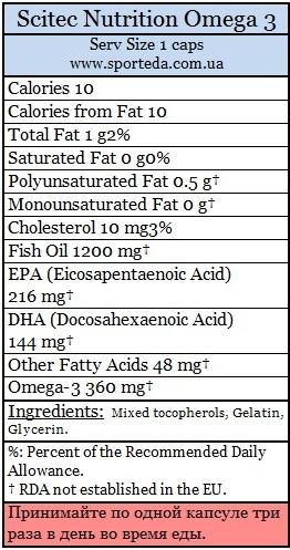 Жирные кислоты Scitec Nutrition