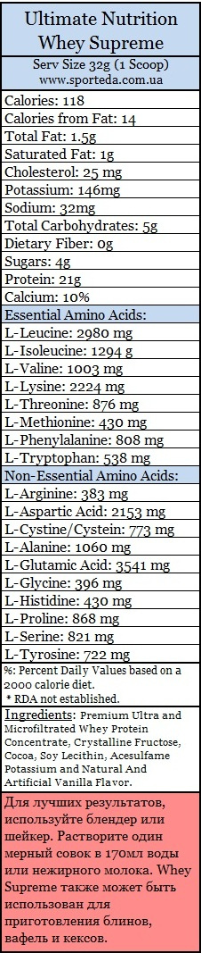 Сывороточный протеин Whey Supreme