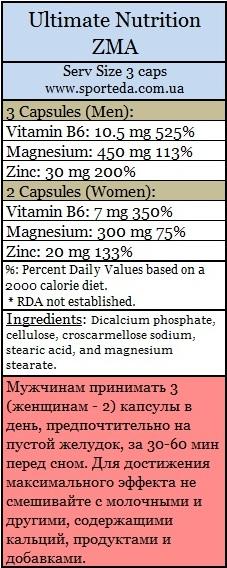 Цинк и магний Ultimate Nutrition