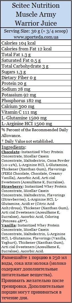Комплексный протеин Масл Арми