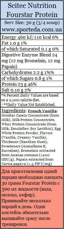 Комплексный протеин Скайтек Нутришн