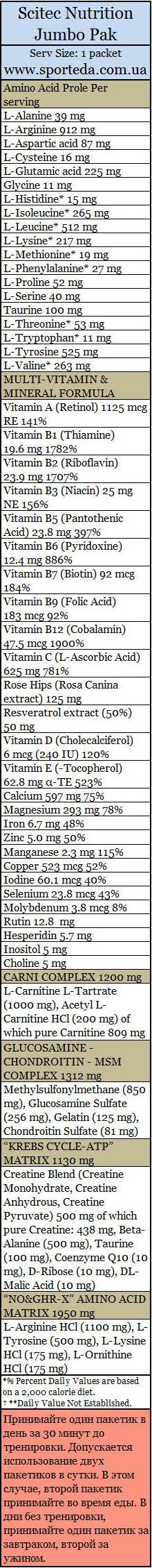 Витамины для мужчин Скайтек Нутришн