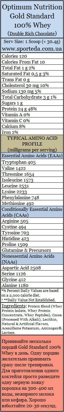Сывороточный протеин Оптимум Нутришн