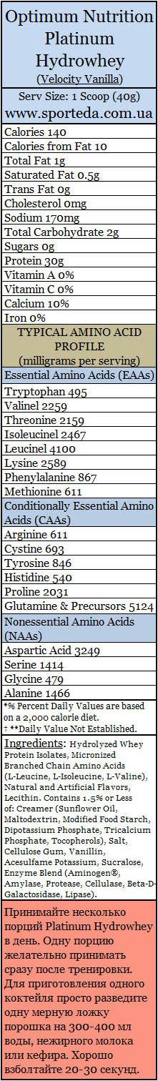 Гидролизат сывороточного протеина Оптимум Нутришн