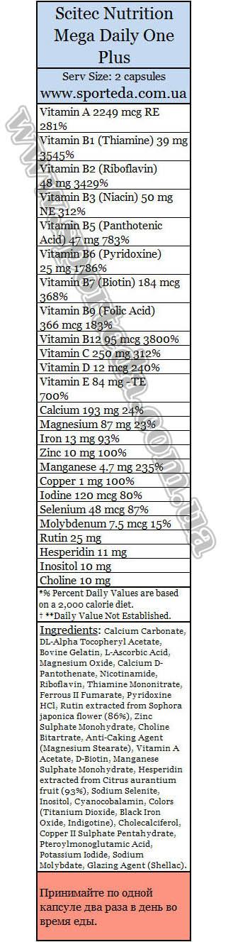 Витамины для спортсменов Скайтек Нутришн