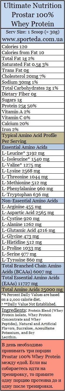 Сывороточный протеин ультимейт нутришн